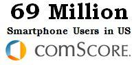 Mobile Web Marketing Philadelphia