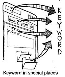 keywords-special-places